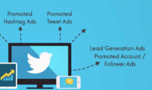 Types of Twitter Ads