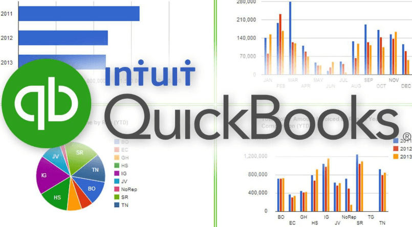Why Use QuickBooks